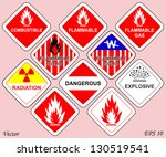 warnings signs | Shutterstock .eps vector #130519541