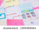 web app design. ui ux...