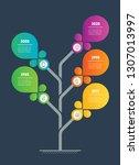 education  technology  industry ... | Shutterstock .eps vector #1307013997