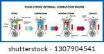 four stroke internal combustion ... | Shutterstock .eps vector #1307904541