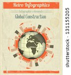Concept Of Global Construction...