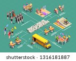 inclusive education isometric... | Shutterstock .eps vector #1316181887