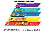 the healing pyramid | Shutterstock .eps vector #1316291651