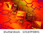 periodic table of elements and... | Shutterstock . vector #1316593841