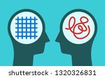 two head silhouettes with grid... | Shutterstock .eps vector #1320326831