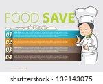 vector template of kitchen for... | Shutterstock .eps vector #132143075