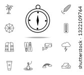 compass icon. camping icons...