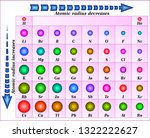 periodic trends of atomic... | Shutterstock .eps vector #1322222627