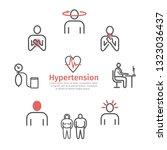 hypertension banner. symptoms ... | Shutterstock .eps vector #1323036437