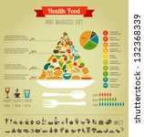 Health Food Infographic. Text...
