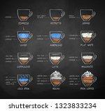 vector chalk drawn sketches set ... | Shutterstock .eps vector #1323833234