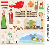 Austria symbols collection. Set with architecture, national flag, costume, food, cow, map and other Austrian elements in flat style. Vector illustration