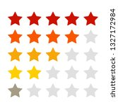 rating 1 5 stars for product...