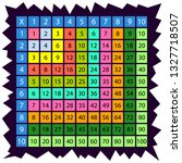 colorful multiplication table... | Shutterstock .eps vector #1327718507