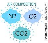 air composition infografics... | Shutterstock .eps vector #1328421074