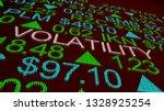Volatility Wild Movement Price...