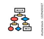 vector algorithm  coding block... | Shutterstock .eps vector #1329650327