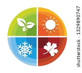 4 season icon in circle diagram ... | Shutterstock .eps vector #1329890747