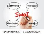 swot    strengths weaknesses...   Shutterstock . vector #1332060524