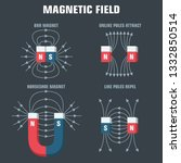 vector scientific icon magnetic ... | Shutterstock .eps vector #1332850514