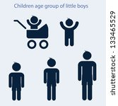 set of children's age groups of ...