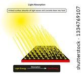 light absorption infographic...   Shutterstock .eps vector #1334769107
