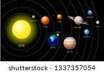 solar system illustration  | Shutterstock .eps vector #1337357054