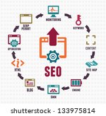 abstract concept of seo process ... | Shutterstock .eps vector #133975814