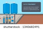 water treatment system web...   Shutterstock .eps vector #1340682491