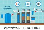 water filtration system web... | Shutterstock .eps vector #1340711831