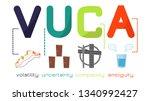 vuca is volatility  uncertainty ... | Shutterstock .eps vector #1340992427