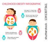 childhood obesity infographic.... | Shutterstock .eps vector #1341307361