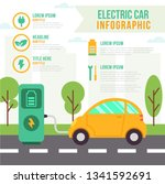 electric vehicle and hybrid... | Shutterstock .eps vector #1341592691