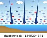 diagram of atmospheric pressure | Shutterstock . vector #1345204841