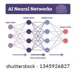 ai neural networks vector... | Shutterstock .eps vector #1345926827