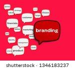 branding speech bubbles | Shutterstock . vector #1346183237