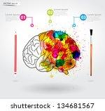 Creativity Brain  Vector...
