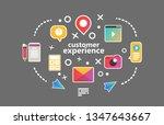cx customer experience. concept ...   Shutterstock .eps vector #1347643667