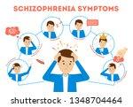 schizophrenia symptoms. mental... | Shutterstock .eps vector #1348704464