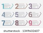 set of nine numbers with place... | Shutterstock .eps vector #1349632607