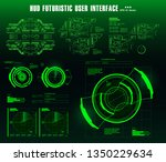futuristic green virtual...