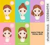 each type of facial skin | Shutterstock .eps vector #1350866954