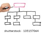 organization chart drawn on the ... | Shutterstock . vector #135157064