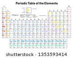 colorful periodic table of the... | Shutterstock .eps vector #1353593414
