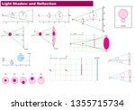 physics light and reflection... | Shutterstock .eps vector #1355715734