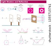 physics light and reflection...   Shutterstock .eps vector #1355715761