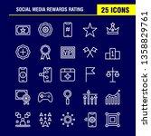 social media rewards rating...