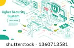 outline cyber security concept. ...   Shutterstock . vector #1360713581