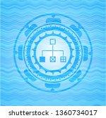 flowchart icon inside water... | Shutterstock .eps vector #1360734017