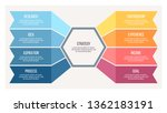 business infographics.... | Shutterstock .eps vector #1362183191